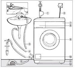 Установка стиральной машины. Волжские сантехники.