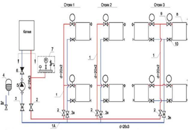 Схема двухконтурной системы отопления Волжский. Услуги сантехнические.
